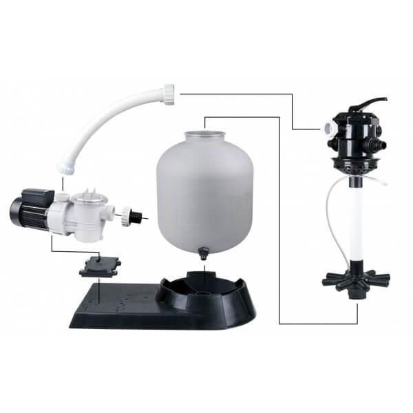Kit de filtration 13m3 h pour piscine hors sol mypiscine for Groupe de filtration pour piscine hors sol