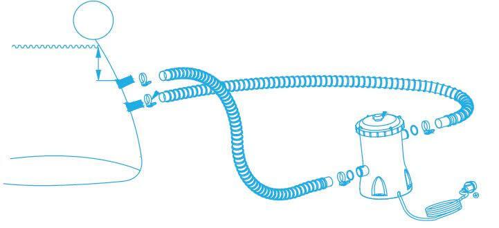 Filtre cartouche 3 m3 h 25w cartouche type ii bestway for Cartouche filtre piscine hors sol