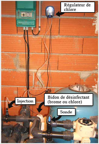 photo installation rgulateur chlore seko dynamic - Sonde Pour Regulateur De Ph Piscine
