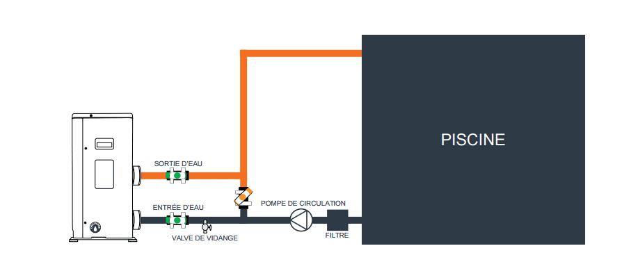 Installation Poolex Jetline Selection Inverter 150