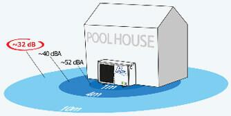 pompe piscine bruit