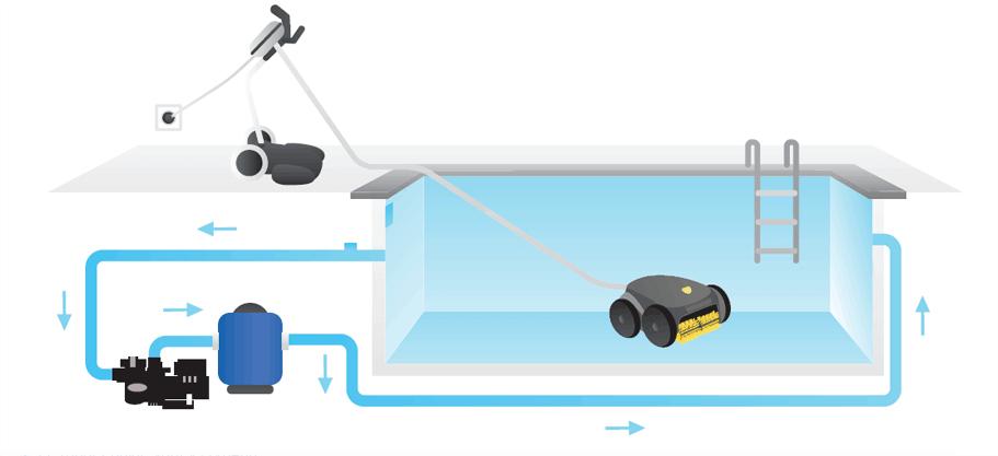 Robot de piscine zodiac vortex ov3400 mypiscine for Robot piscine zodiac vortex